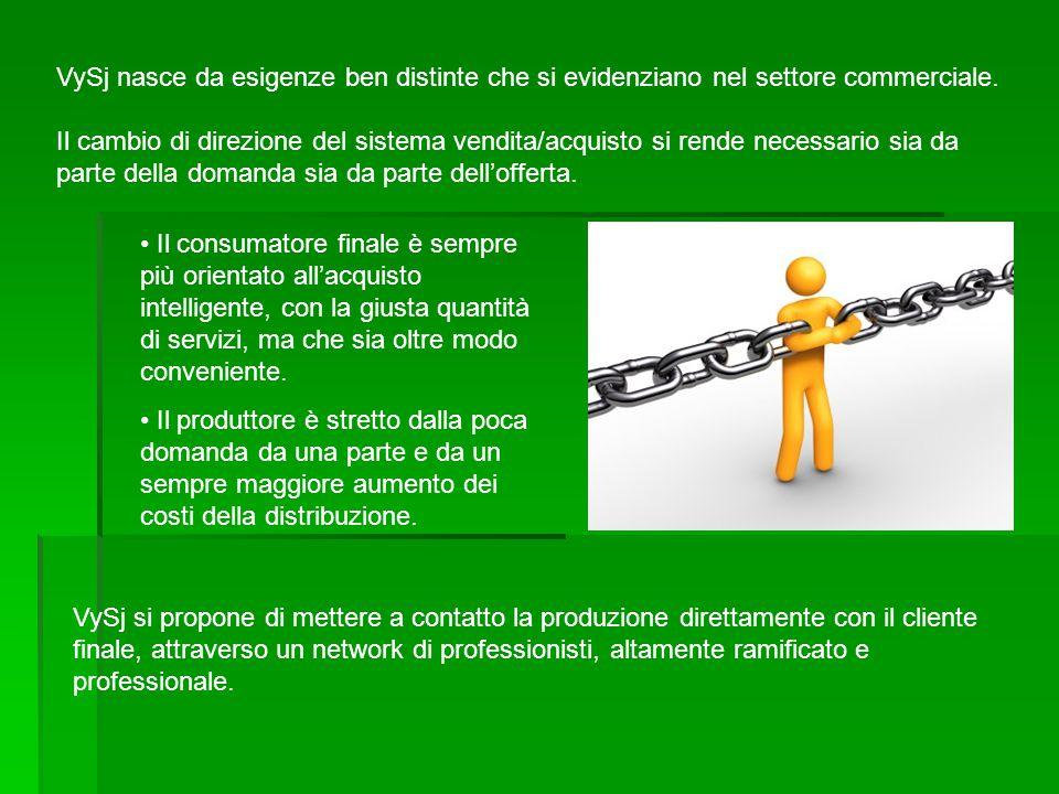 VySj nasce da esigenze ben distinte che si evidenziano nel settore commerciale. Il cambio di direzione del sistema vendita/acquisto si rende necessari