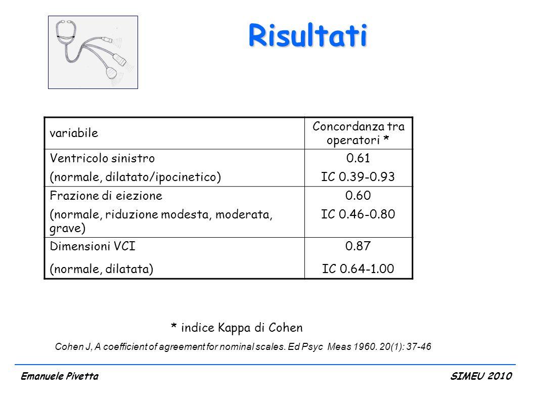 Risultati variabile Concordanza tra operatori * Ventricolo sinistro (normale, dilatato/ipocinetico) 0.61 IC 0.39-0.93 Frazione di eiezione (normale, riduzione modesta, moderata, grave) 0.60 IC 0.46-0.80 Dimensioni VCI (normale, dilatata) 0.87 IC 0.64-1.00 Emanuele PivettaSIMEU 2010 * indice Kappa di Cohen Cohen J, A coefficient of agreement for nominal scales.