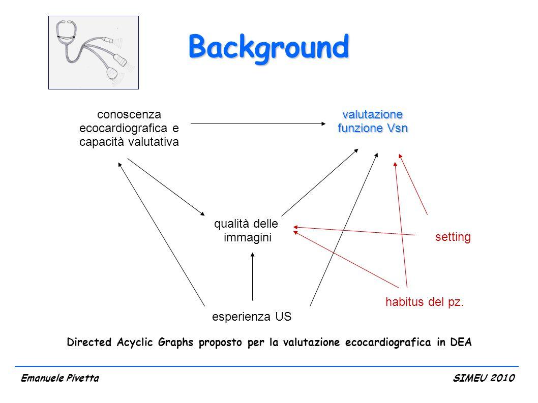Background Emanuele PivettaSIMEU 2010 valutazione funzione Vsn conoscenza ecocardiografica e capacità valutativa esperienza US qualità delle immagini setting habitus del pz.