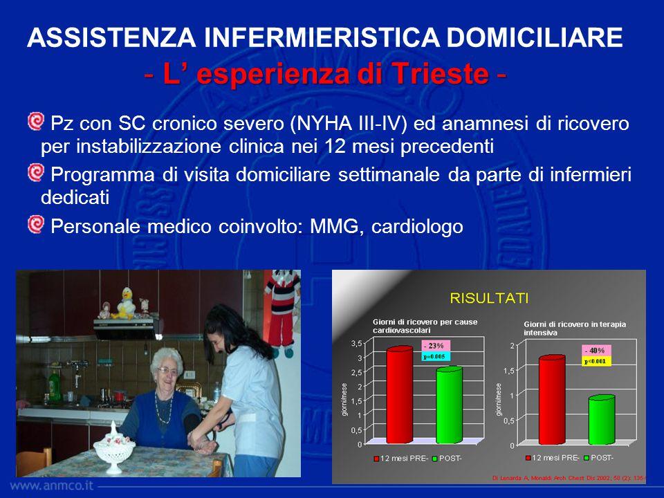 - L' esperienza di Trieste - ASSISTENZA INFERMIERISTICA DOMICILIARE - L' esperienza di Trieste - Pz con SC cronico severo (NYHA III-IV) ed anamnesi di