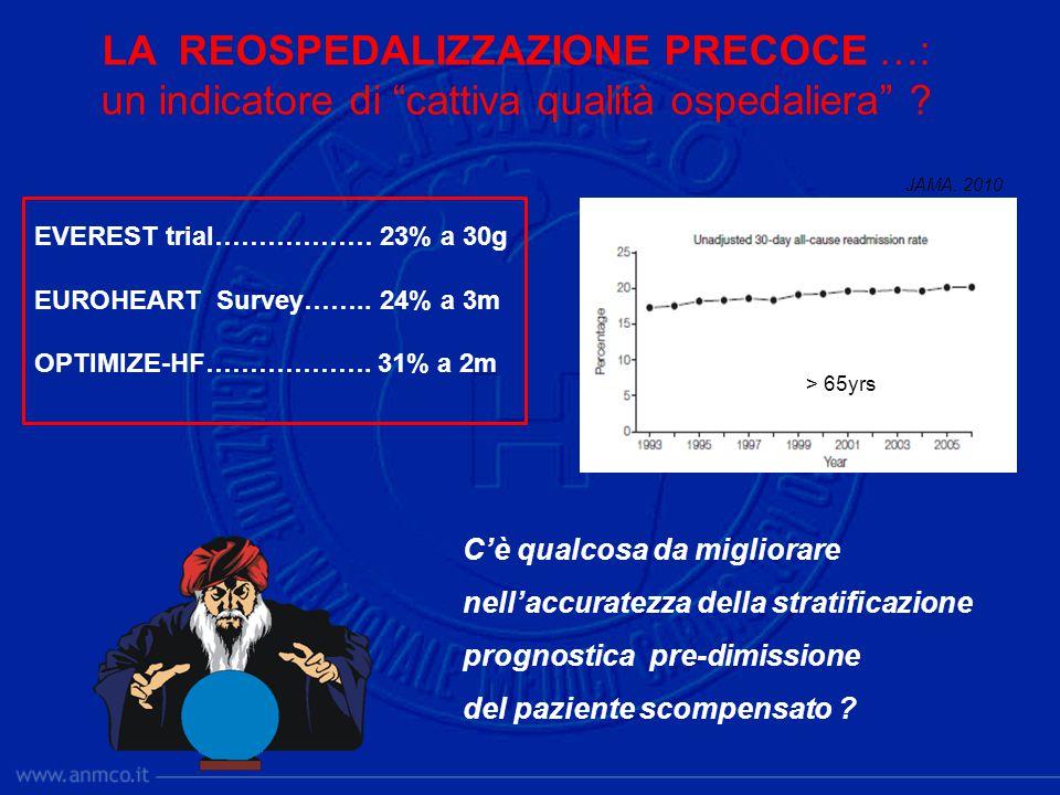 C'è qualcosa da migliorare nell'accuratezza della stratificazione prognostica pre-dimissione del paziente scompensato ? EVEREST trial……………… 23% a 30g