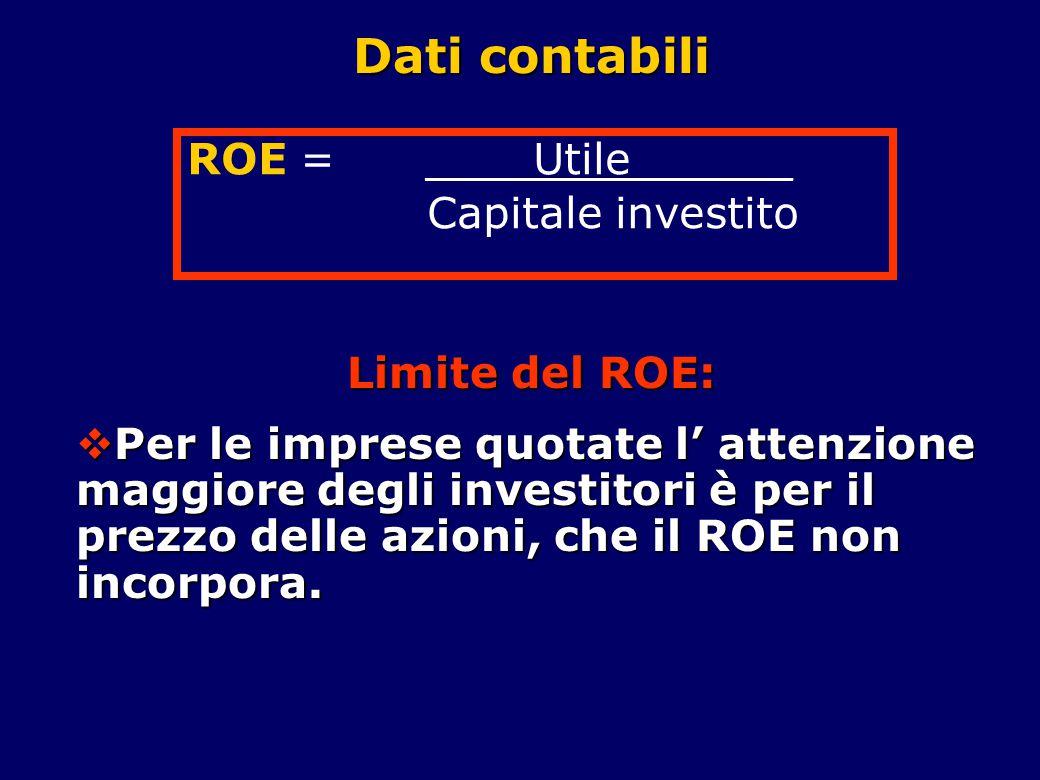Dati contabili Limite del ROE:  Per le imprese quotate l' attenzione maggiore degli investitori è per il prezzo delle azioni, che il ROE non incorpor