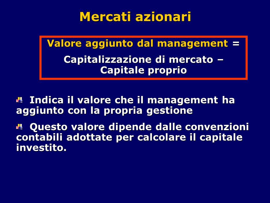 Mercati azionari Indica il valore che il management ha aggiunto con la propria gestione Indica il valore che il management ha aggiunto con la propria