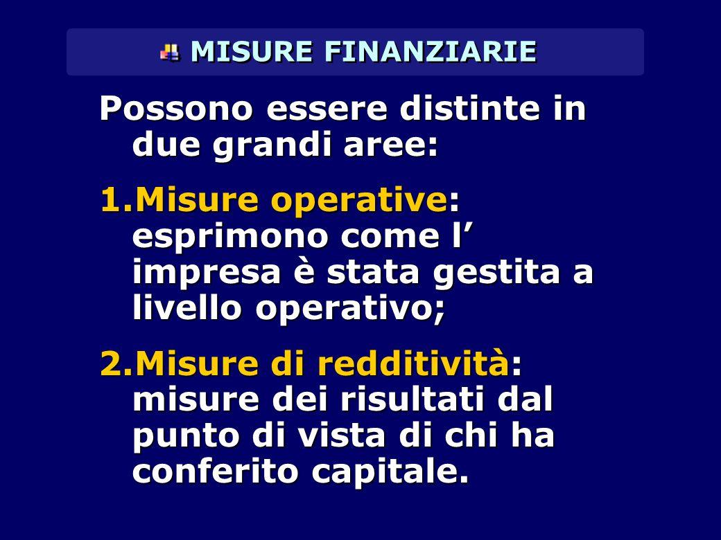 MISURE FINANZIARIE Possono essere distinte in due grandi aree: 1.Misure operative: esprimono come l' impresa è stata gestita a livello operativo; 2.Mi