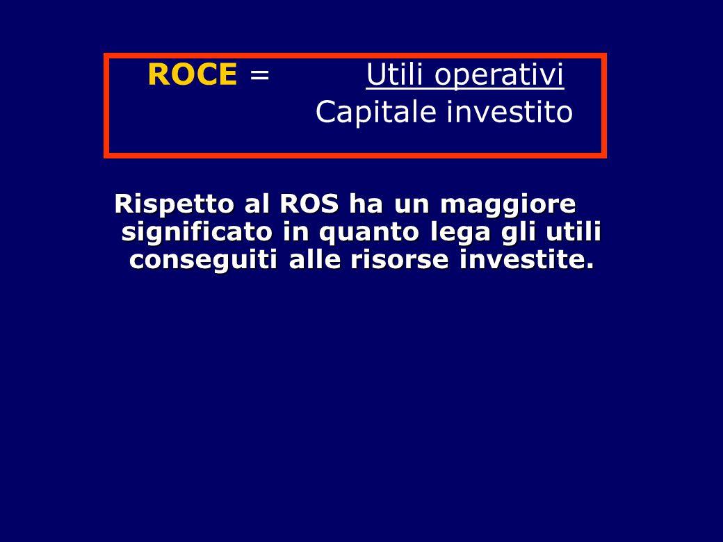 Rispetto al ROS ha un maggiore significato in quanto lega gli utili conseguiti alle risorse investite. ROCE = Utili operativi Capitale investito