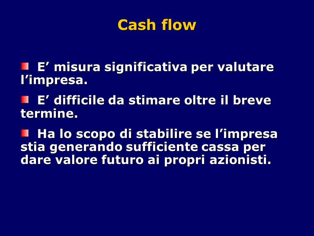 Cash flow E' misura significativa per valutare l'impresa. E' misura significativa per valutare l'impresa. E' difficile da stimare oltre il breve termi
