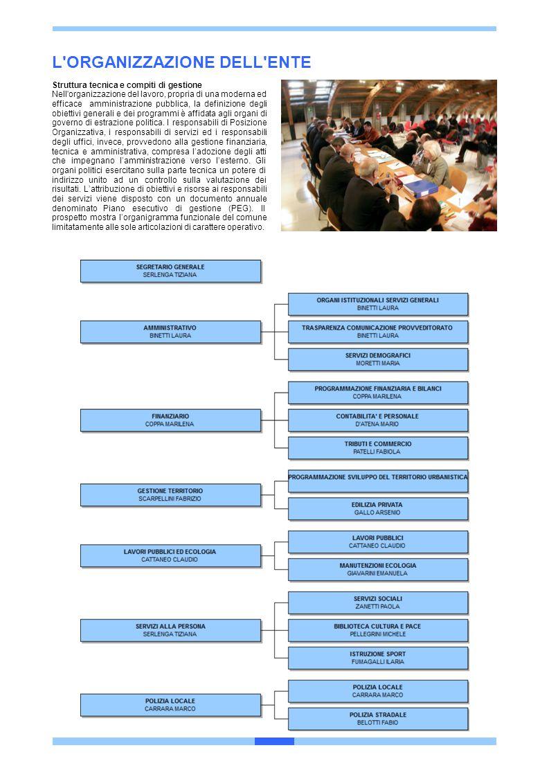 L ORGANIZZAZIONE DELL ENTE Struttura tecnica e compiti di gestione Nell organizzazione del lavoro, propria di una moderna ed efficace amministrazione pubblica, la definizione degli obiettivi generali e dei programmi è affidata agli organi di governo di estrazione politica.