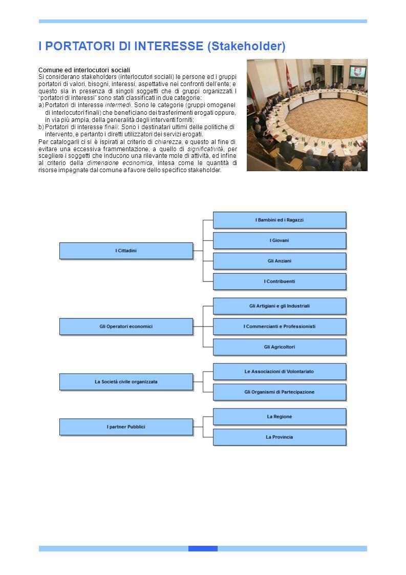 I PORTATORI DI INTERESSE (Stakeholder) Comune ed interlocutori sociali Si considerano stakeholders (interlocutori sociali) le persone ed i gruppi port