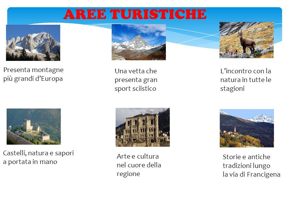 AREE TURISTICHE Presenta montagne più grandi d'Europa Una vetta che presenta gran sport sciistico L'incontro con la natura in tutte le stagioni Castel