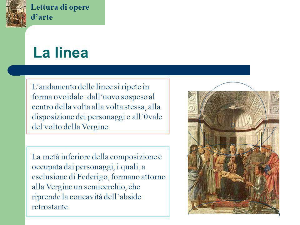 Lettura di opere d'arte La linea L'andamento delle linee si ripete in forma ovoidale :dall'uovo sospeso al centro della volta alla volta stessa, alla disposizione dei personaggi e all'0vale del volto della Vergine.