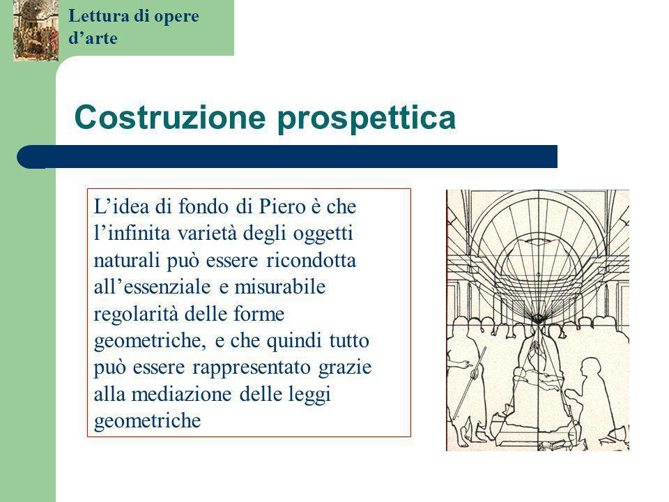 Lettura di opere d'arte Rilievo della struttura compositiva e prospettica Il volto della Madonna è al centro della composizione ed è il fulcro della costruzione spaziale.