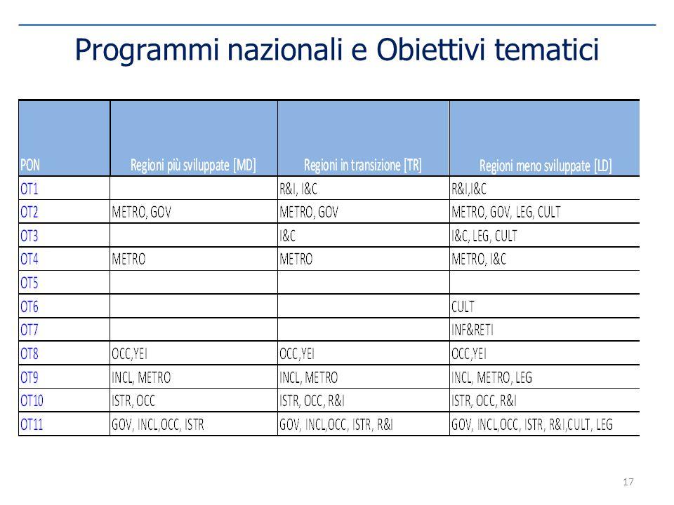 17 Programmi nazionali e Obiettivi tematici
