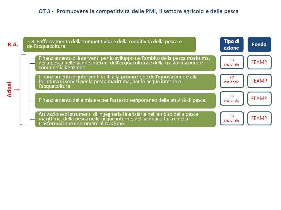3.8. Rafforzamento della competitività e della redditività della pesca e dell'acquacoltura Finanziamento di interventi per lo sviluppo nell'ambito del