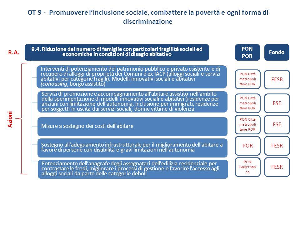 OT 9 - Promuovere l'inclusione sociale, combattere la povertà e ogni forma di discriminazione 9.4. Riduzione del numero di famiglie con particolari fr