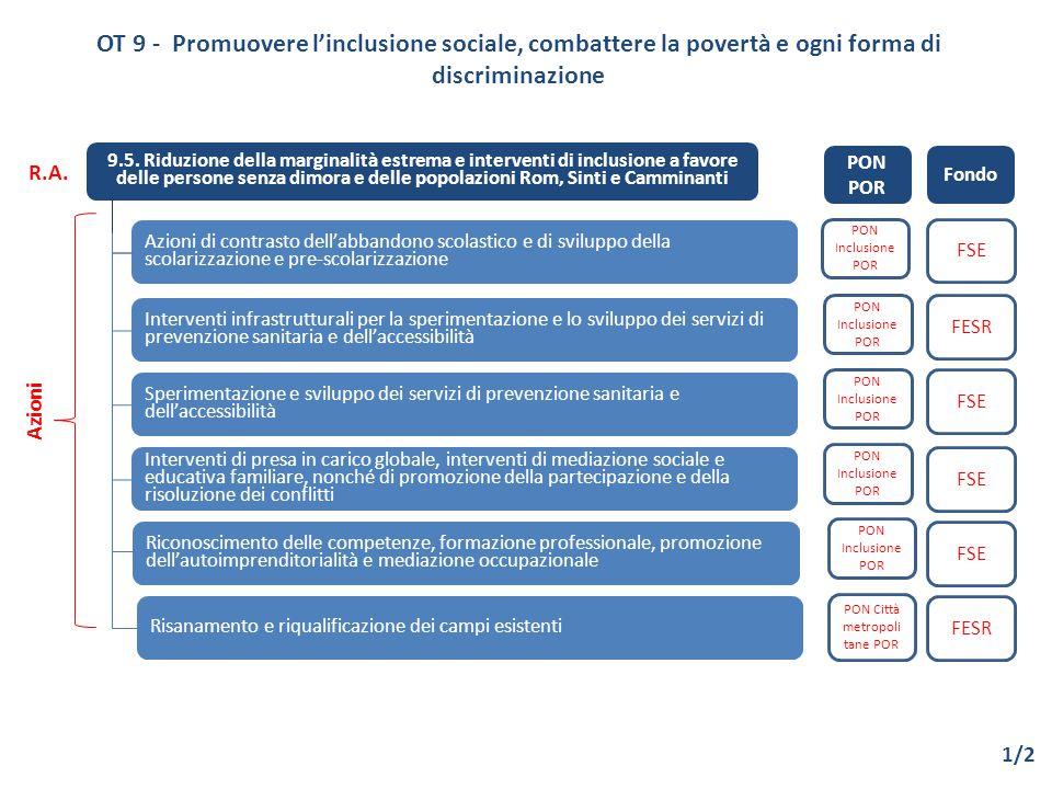 OT 9 - Promuovere l'inclusione sociale, combattere la povertà e ogni forma di discriminazione 9.5. Riduzione della marginalità estrema e interventi di