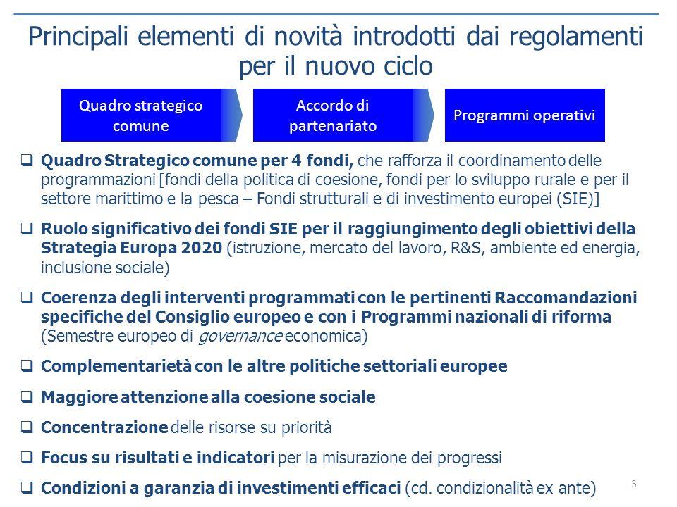 Programmi operativi Accordo di partenariato Quadro strategico comune  Quadro Strategico comune per 4 fondi, che rafforza il coordinamento delle progr