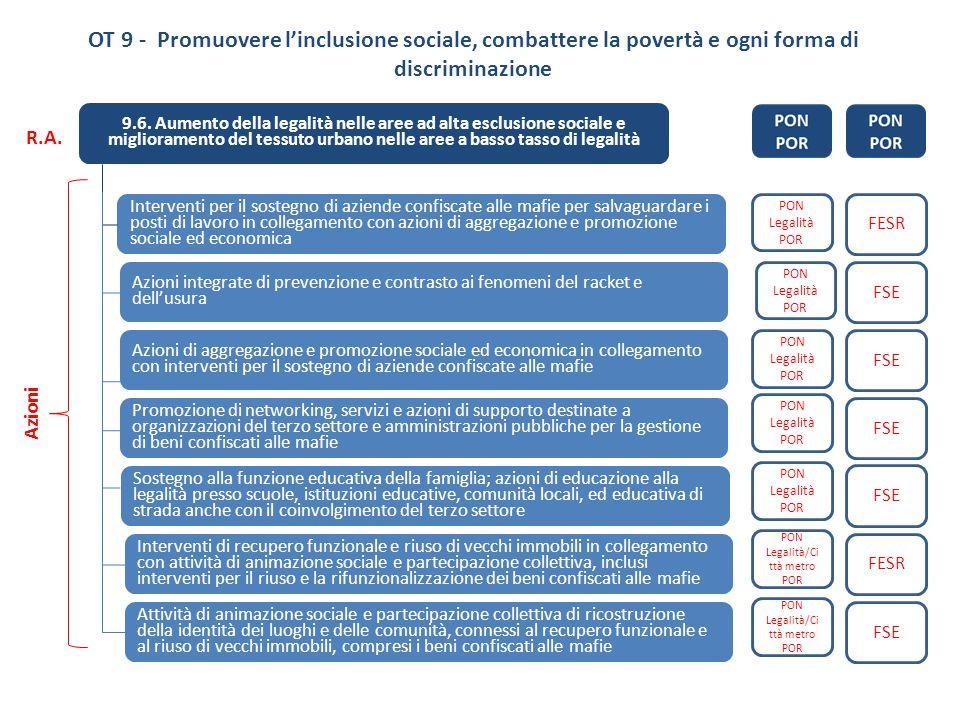OT 9 - Promuovere l'inclusione sociale, combattere la povertà e ogni forma di discriminazione 9.6. Aumento della legalità nelle aree ad alta esclusion