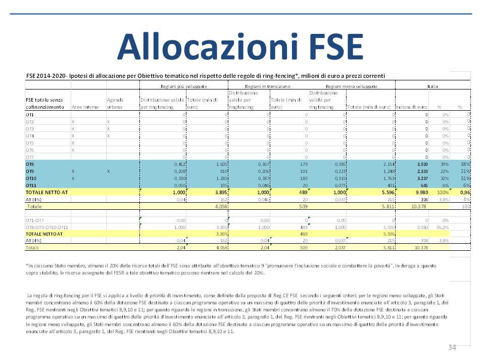 Allocazioni FSE 34