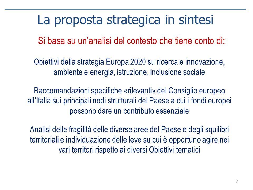 Si basa su un'analisi del contesto che tiene conto di: Obiettivi della strategia Europa 2020 su ricerca e innovazione, ambiente e energia, istruzione,