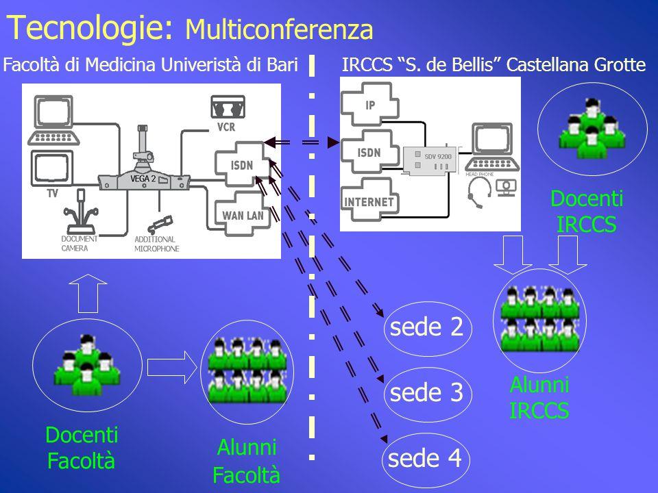 Tecnologie: funzionalità e standard : : Le funzionalità e le relative caratteristiche tecniche del sistema descritto possono riassumersi come segue: T