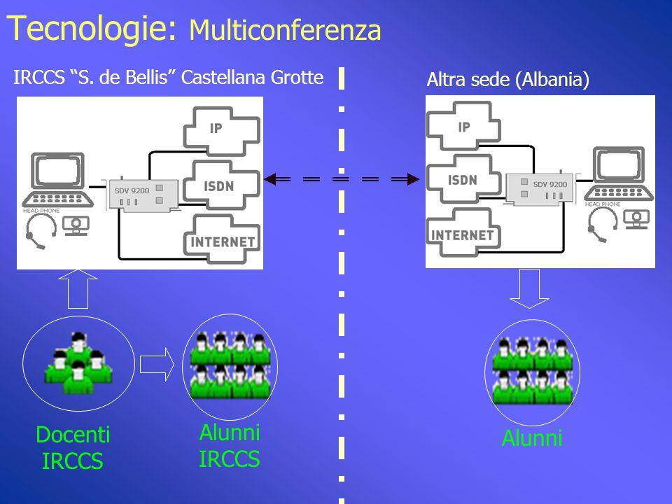 "Tecnologie: Multiconferenza IRCCS ""S. de Bellis"" Castellana Grotte sede 2 sede 3 sede 4 Alunni Facoltà Docenti Facoltà Alunni IRCCS Docenti IRCCS Faco"