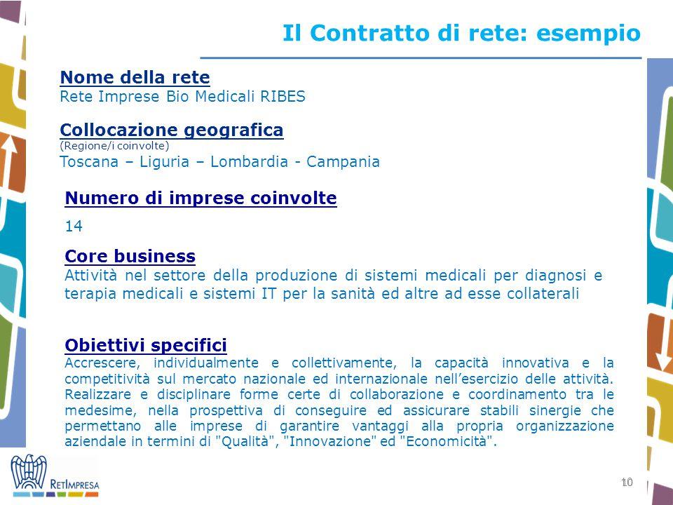 10 Il Contratto di rete: esempio Nome della rete Rete Imprese Bio Medicali RIBES Collocazione geografica (Regione/i coinvolte) Toscana – Liguria – Lom