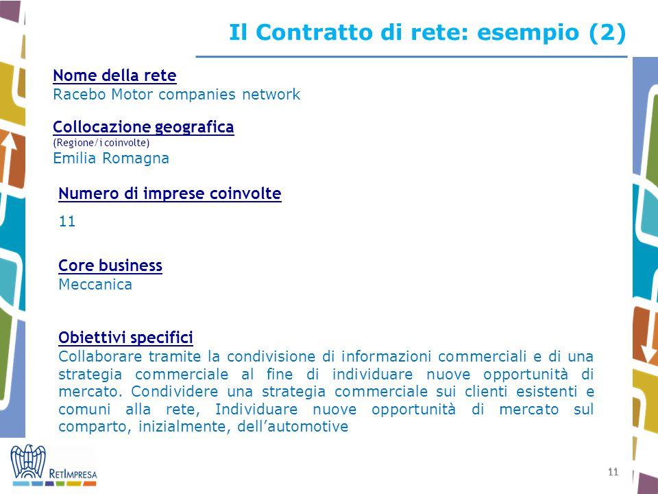 11 Il Contratto di rete: esempio (2) Nome della rete Racebo Motor companies network Collocazione geografica (Regione/i coinvolte) Emilia Romagna Numero di imprese coinvolte 11 Core business Meccanica Obiettivi specifici Collaborare tramite la condivisione di informazioni commerciali e di una strategia commerciale al fine di individuare nuove opportunità di mercato.