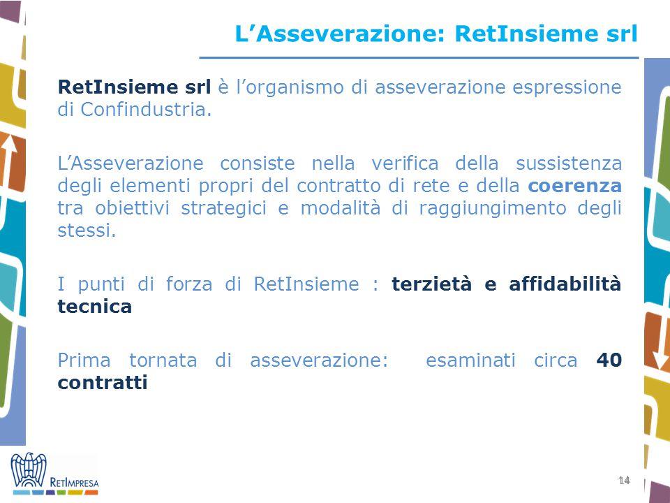 14 L'Asseverazione: RetInsieme srl RetInsieme srl è l'organismo di asseverazione espressione di Confindustria.
