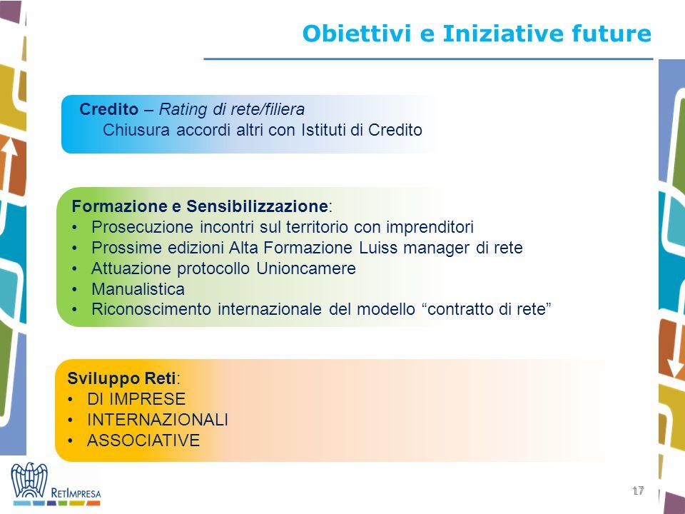 17 Obiettivi e Iniziative future Credito – Rating di rete/filiera Chiusura accordi altri con Istituti di Credito Formazione e Sensibilizzazione: Prose