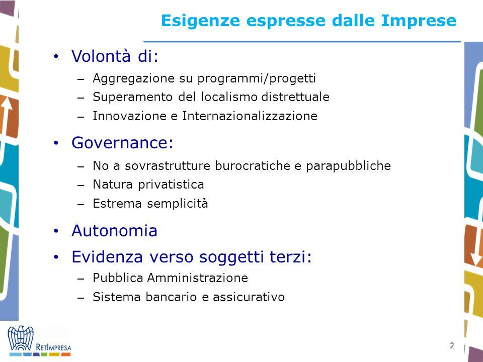 2 2 Volontà di: – Aggregazione su programmi/progetti – Superamento del localismo distrettuale – Innovazione e Internazionalizzazione Governance: – No