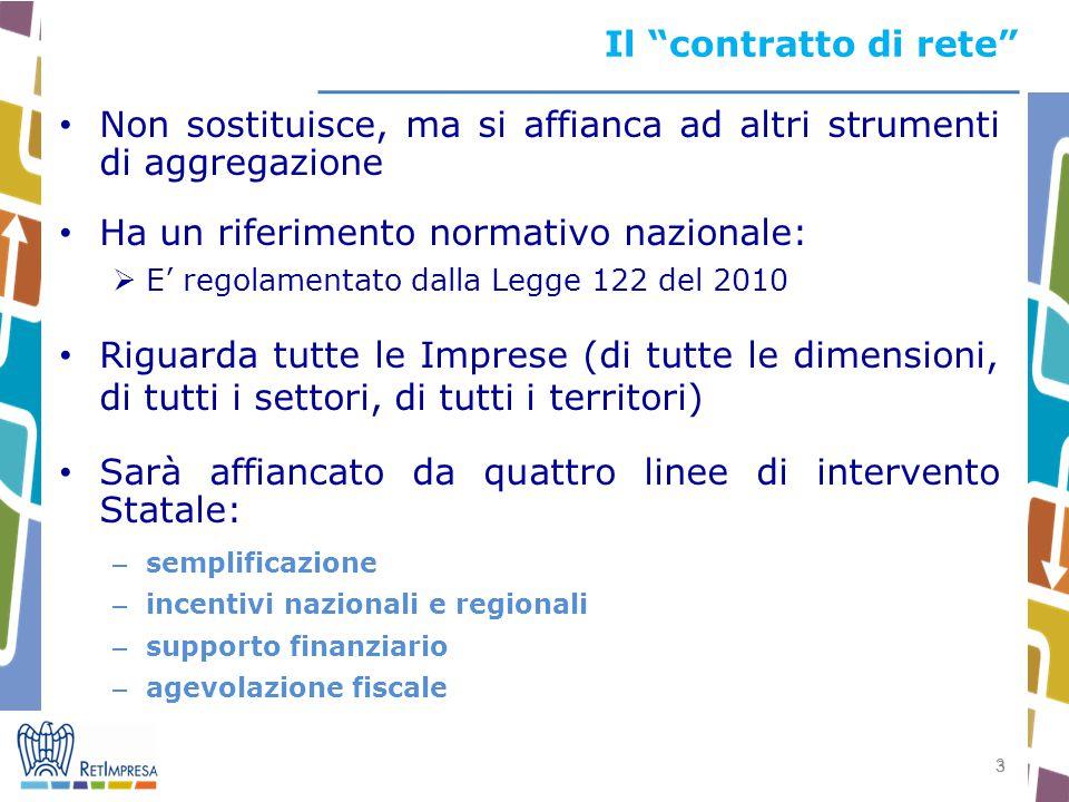 """3 3 Il """"contratto di rete"""" Non sostituisce, ma si affianca ad altri strumenti di aggregazione Ha un riferimento normativo nazionale:  E' regolamentat"""