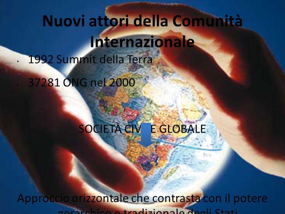 Nuovi attori della Comunità Internazionale 1992 Summit della Terra 37281 ONG nel 2000 SOCIETÀ CIVILE GLOBALE Approccio orizzontale che contrasta con i