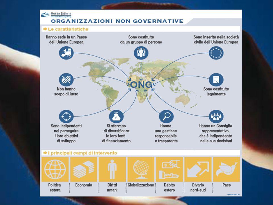 Che cos'è la società civile globale.