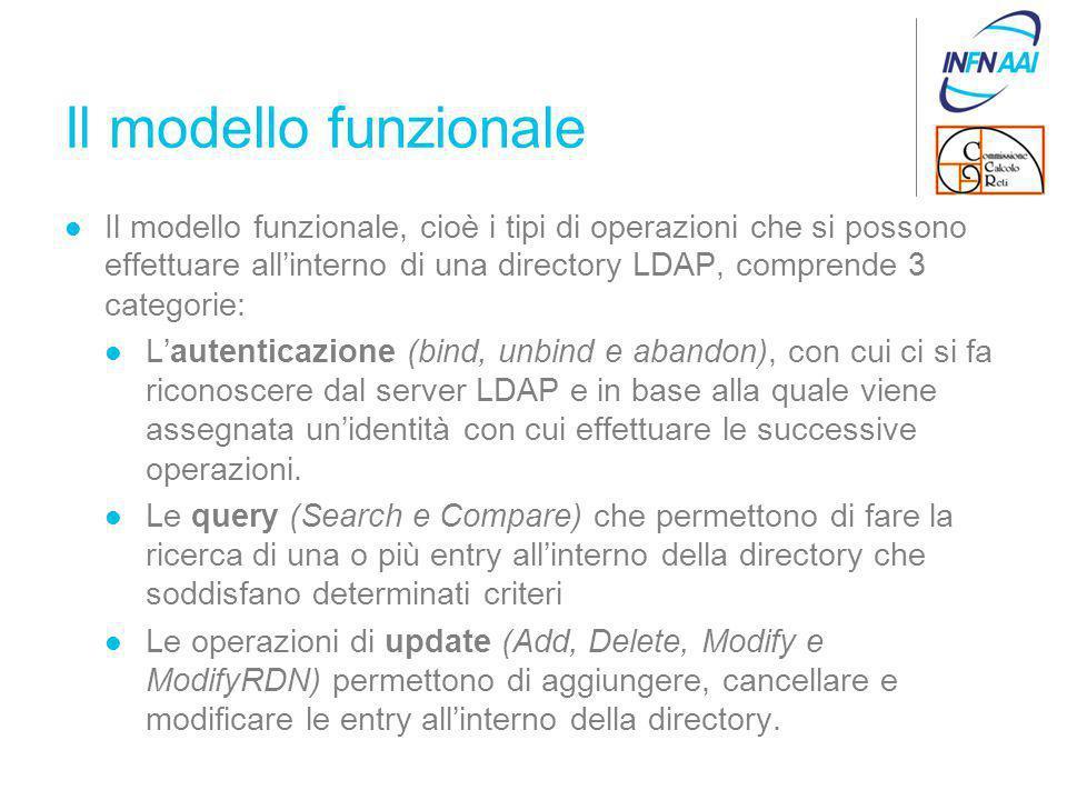 Il modello funzionale Il modello funzionale, cioè i tipi di operazioni che si possono effettuare all'interno di una directory LDAP, comprende 3 categorie: L'autenticazione (bind, unbind e abandon), con cui ci si fa riconoscere dal server LDAP e in base alla quale viene assegnata un'identità con cui effettuare le successive operazioni.
