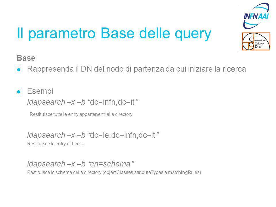 Il parametro Base delle query Base Rappresenda il DN del nodo di partenza da cui iniziare la ricerca Esempi ldapsearch –x –b dc=infn,dc=it Restituisce tutte le entry appartenenti alla directory ldapsearch –x –b dc=le,dc=infn,dc=it Restituisce le entry di Lecce ldapsearch –x –b cn=schema Restituisce lo schema della directory (objectClasses,attributeTypes e matchingRules)