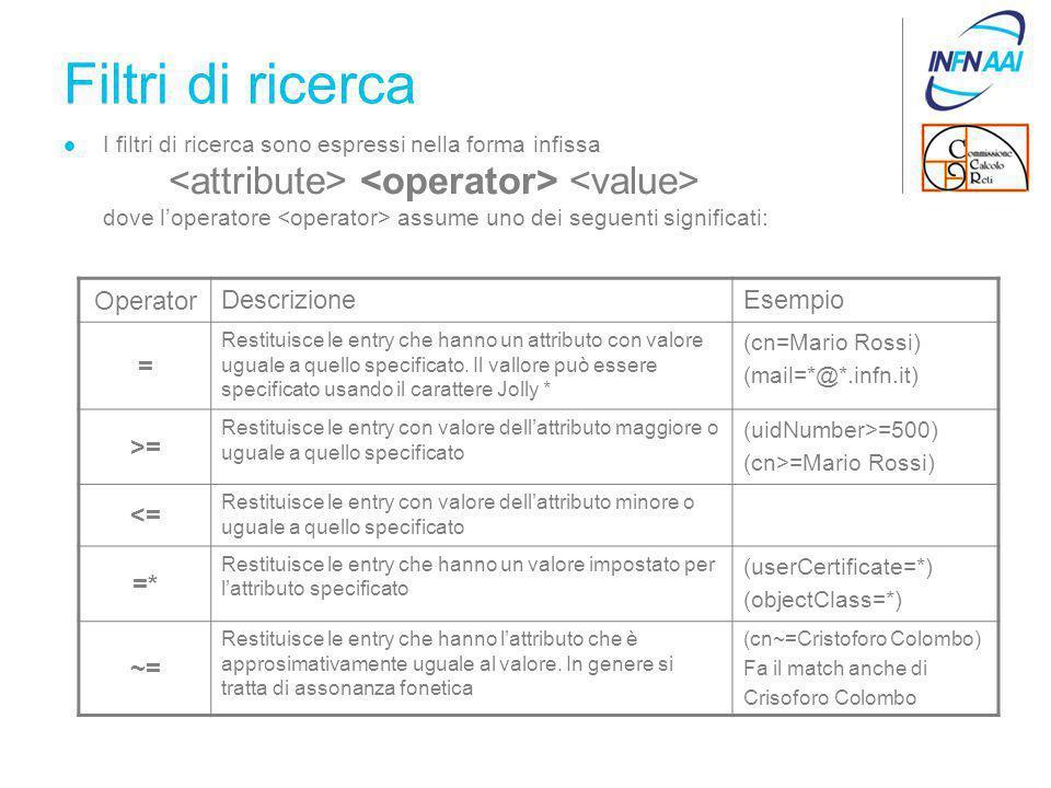 Filtri di ricerca I filtri di ricerca sono espressi nella forma infissa dove l'operatore assume uno dei seguenti significati: Operator DescrizioneEsempio = Restituisce le entry che hanno un attributo con valore uguale a quello specificato.