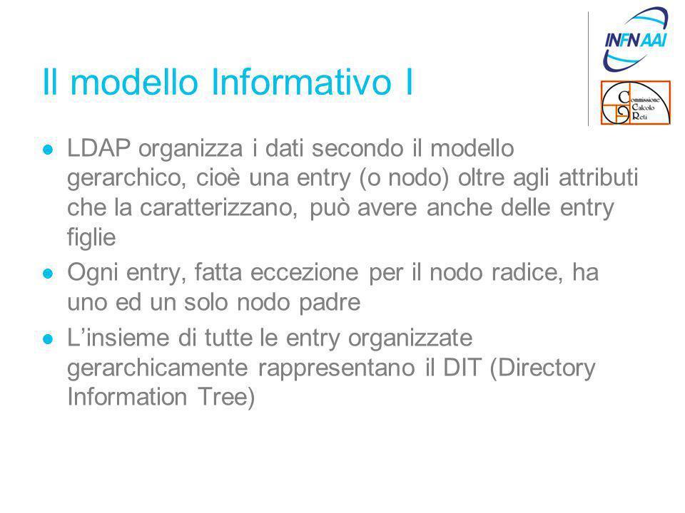 Il modello Informativo I LDAP organizza i dati secondo il modello gerarchico, cioè una entry (o nodo) oltre agli attributi che la caratterizzano, può avere anche delle entry figlie Ogni entry, fatta eccezione per il nodo radice, ha uno ed un solo nodo padre L'insieme di tutte le entry organizzate gerarchicamente rappresentano il DIT (Directory Information Tree)