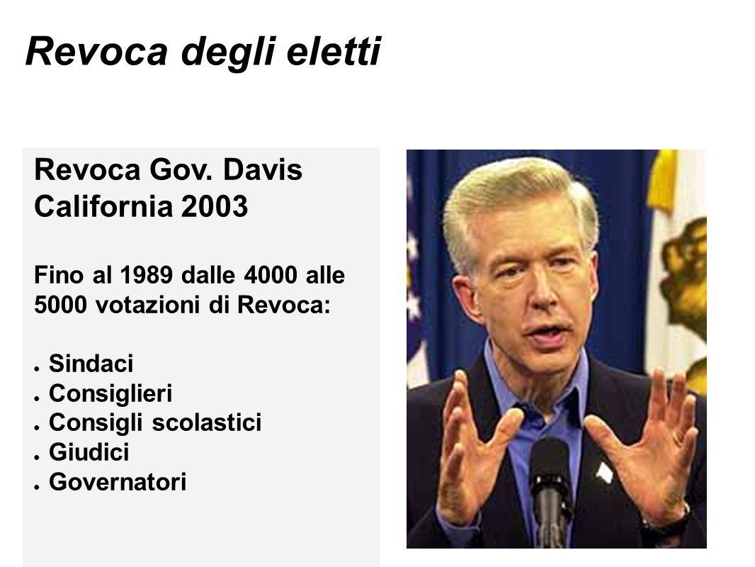 Revoca degli eletti Revoca Gov. Davis California 2003 Fino al 1989 dalle 4000 alle 5000 votazioni di Revoca: ● Sindaci ● Consiglieri ● Consigli scolas