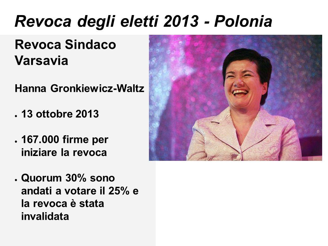 Revoca degli eletti 2013 - Polonia Revoca Sindaco Varsavia Hanna Gronkiewicz-Waltz ● 13 ottobre 2013 ● 167.000 firme per iniziare la revoca ● Quorum 30% sono andati a votare il 25% e la revoca è stata invalidata