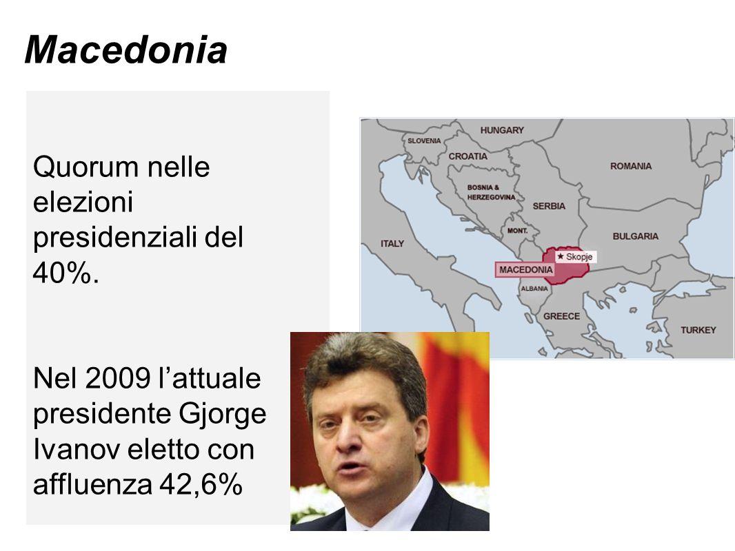 Macedonia Quorum nelle elezioni presidenziali del 40%. Nel 2009 l'attuale presidente Gjorge Ivanov eletto con affluenza 42,6%
