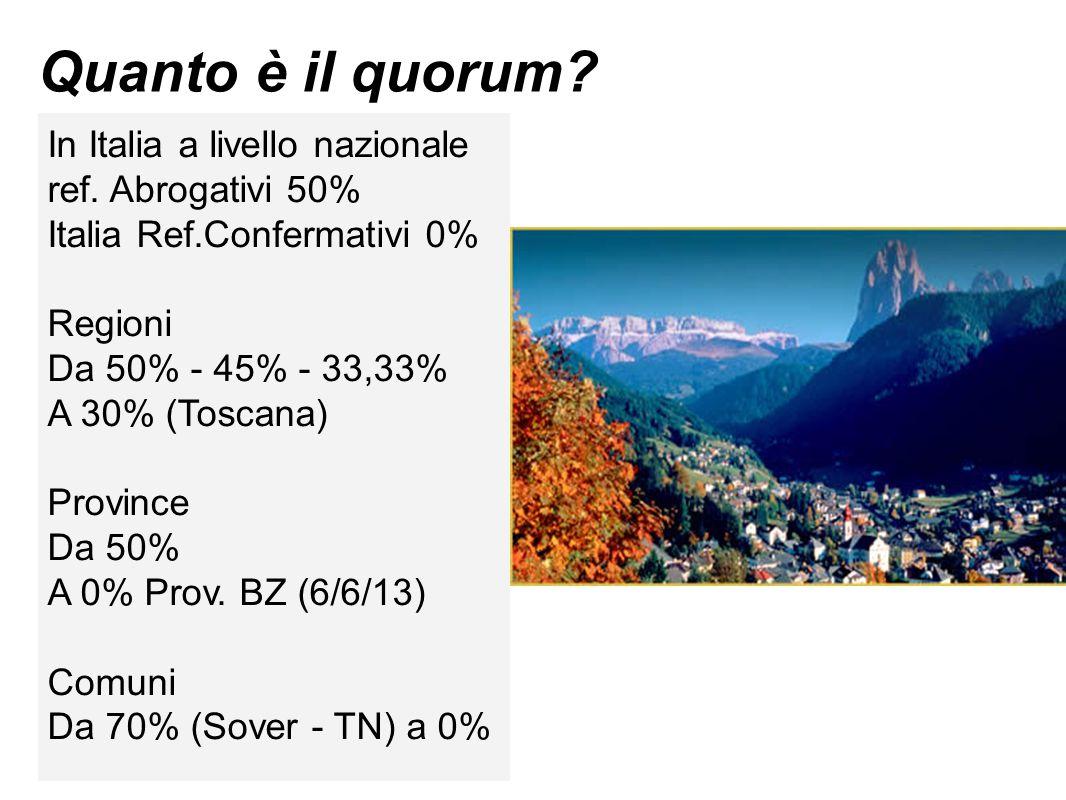 Quanto è il quorum? In Italia a livello nazionale ref. Abrogativi 50% Italia Ref.Confermativi 0% Regioni Da 50% - 45% - 33,33% A 30% (Toscana) Provinc