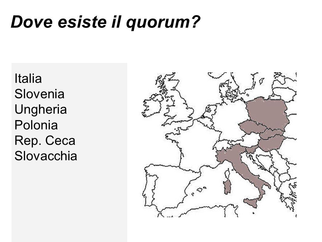 Dove esiste il quorum? Italia Slovenia Ungheria Polonia Rep. Ceca Slovacchia