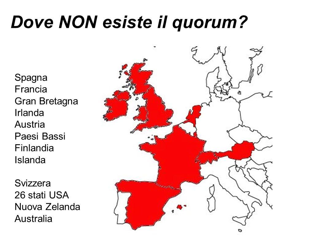Dove NON esiste il quorum.