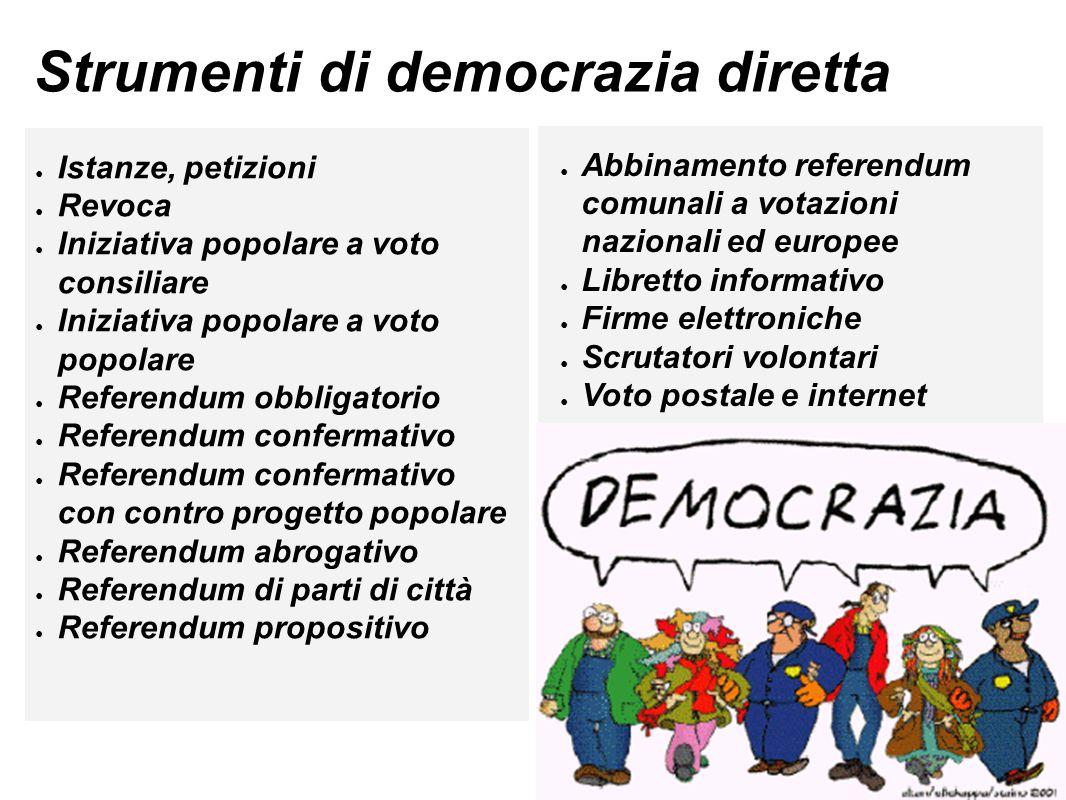 Strumenti di democrazia diretta ● Istanze, petizioni ● Revoca ● Iniziativa popolare a voto consiliare ● Iniziativa popolare a voto popolare ● Referend