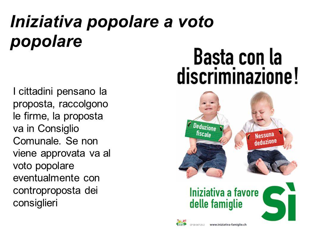 Iniziativa popolare a voto popolare I cittadini pensano la proposta, raccolgono le firme, la proposta va in Consiglio Comunale. Se non viene approvata