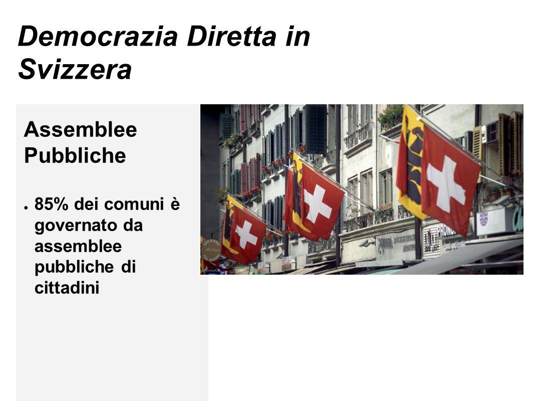 Democrazia Diretta in Svizzera Assemblee Pubbliche ● 85% dei comuni è governato da assemblee pubbliche di cittadini