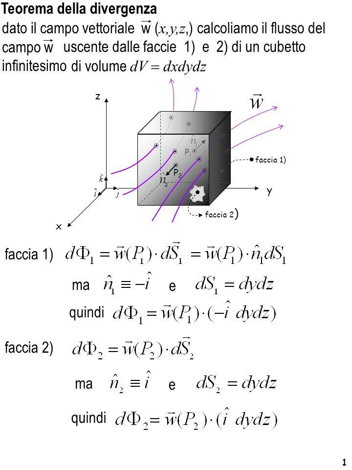 dato il campo vettoriale w ( x,y,z,) calcoliamo il flusso del campo w 1 faccia 1) faccia 2) ma e quindi ma quindi Teorema della divergenza e uscente d
