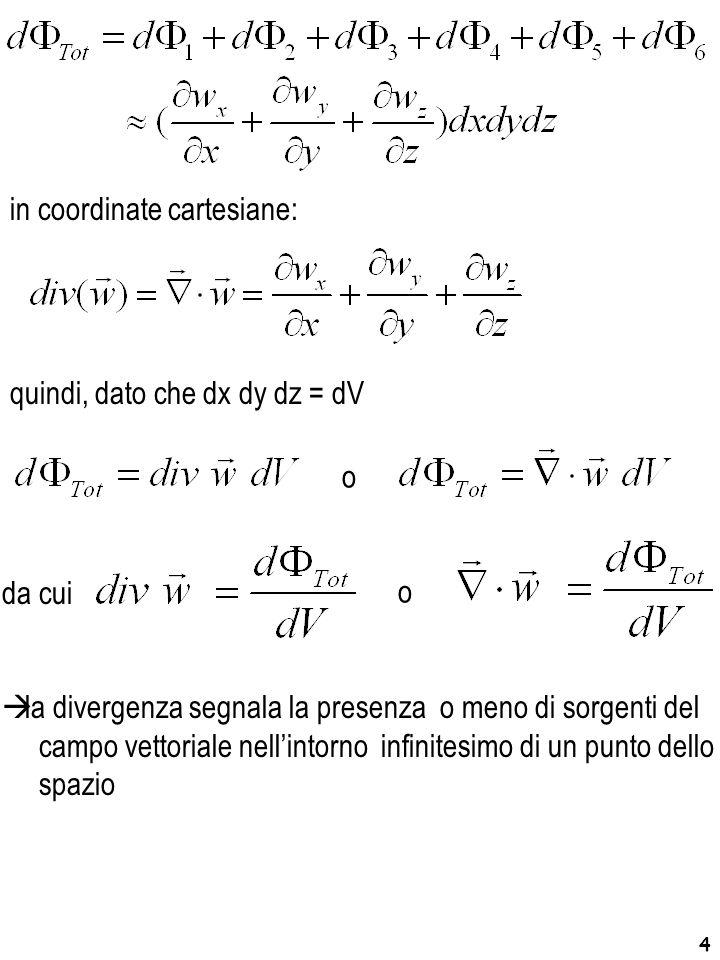 4 in coordinate cartesiane: quindi, dato che dx dy dz = dV o  la divergenza segnala la presenza o meno di sorgenti del campo vettoriale nell'intorno