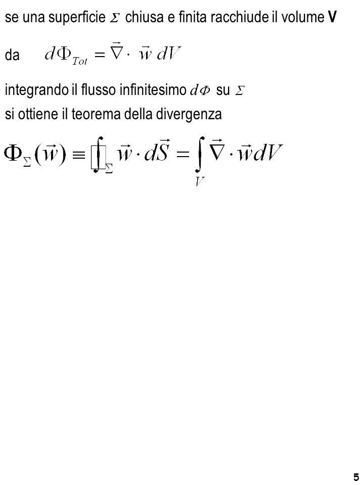 5 integrando il flusso infinitesimo d  su  se una superficie  chiusa e finita racchiude il volume V si ottiene il teorema della divergenza da