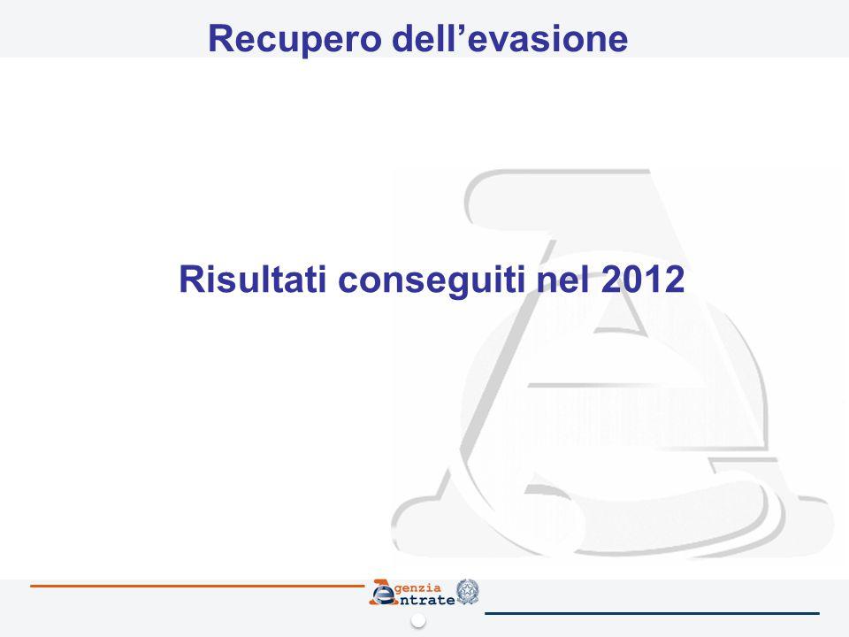 12 20122011Δ % N° Accertamenti definiti con adesione o acquiescenza (1) 245.367271.615-10% Maggiore imposta definita per adesione o per acquiescenza 3.6323.4286% importi in milioni di euro Definizione (per adesione o per acquiescenza D.Lgs.